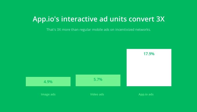 App.io-converts