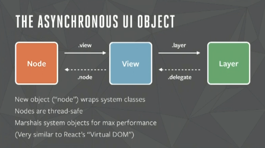 f8 Developer Conference live stream - Facebook Live-1