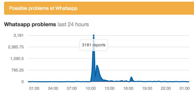 Screen Shot 2014-04-02 at 11.59.15 PM