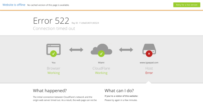 typepad-offline-cloudflare-page