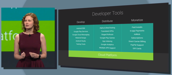 Appurify And Google Dev Tools