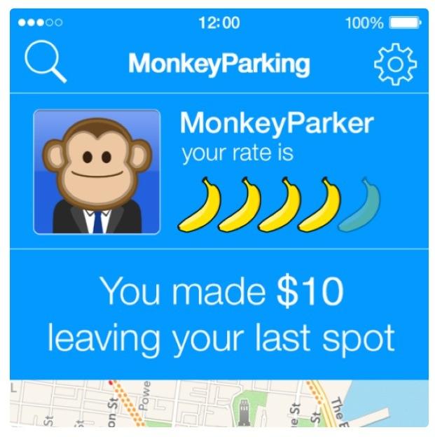 monkey-parking