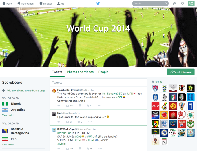 Twitter World Cup