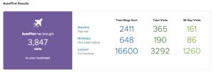 AutoPilot Results Screenshot