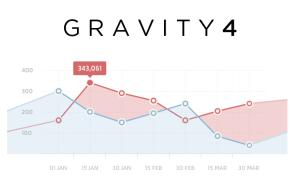 Gravity4 image