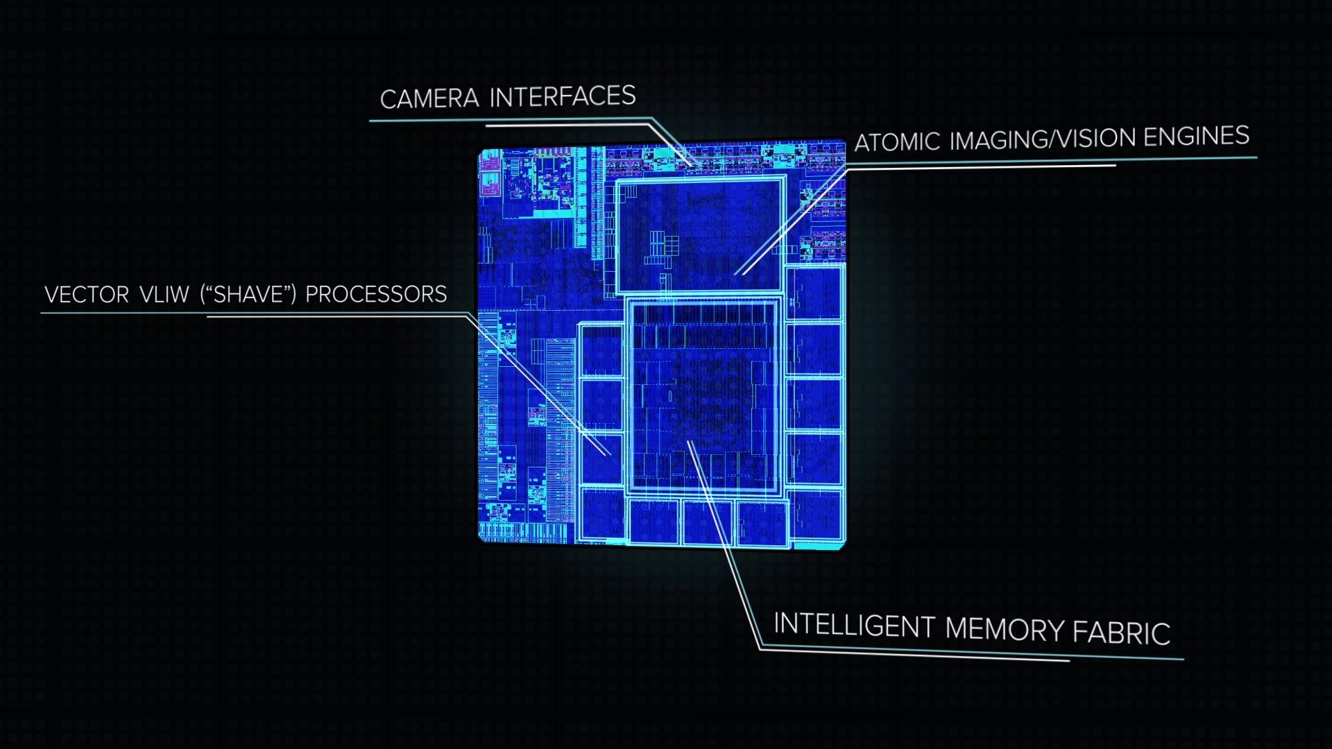 Myriad_2_diagram