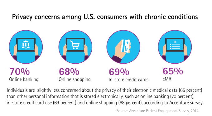 Hi-Res - Figure 1 Privacy Concerns Among Consumers