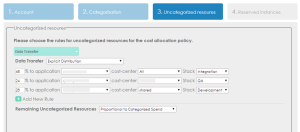 Cloudyn uncategorized resources screen.