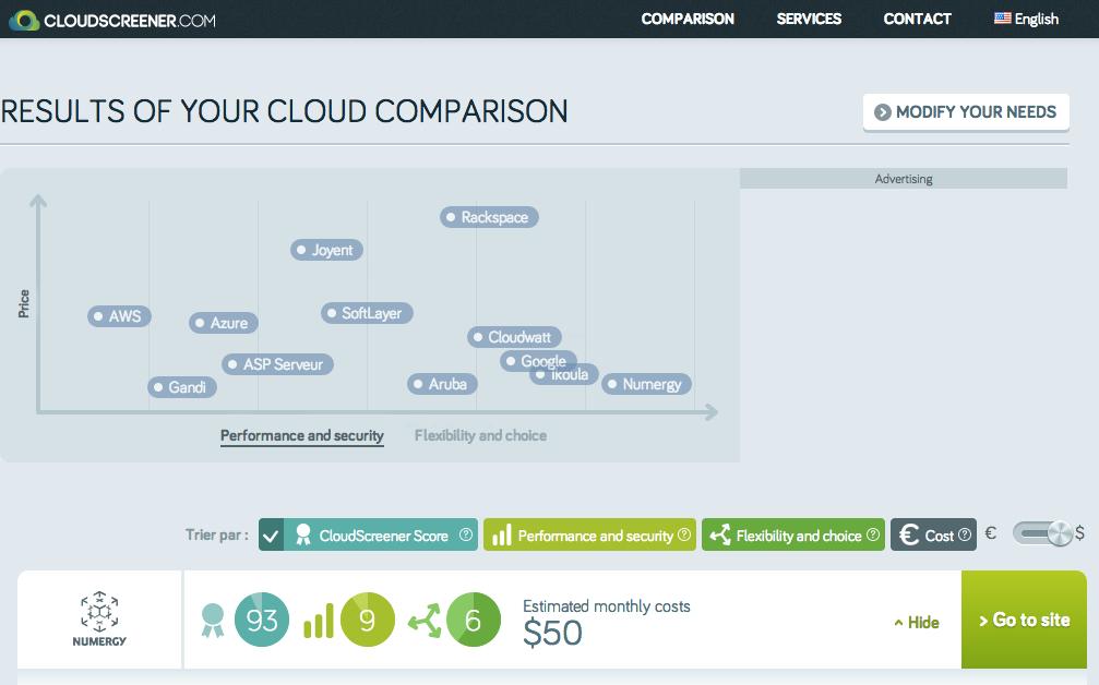 Cloud comparison _ cloud vendors ranking (hosting)