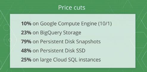 Cloud Event - November 4, 2014 — Google Cloud Platform