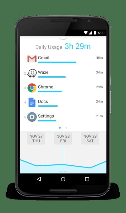 Phone daily usage