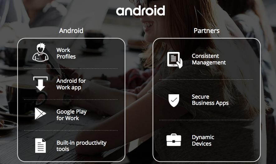 Android for Work - Press Deck - 25 Feb 15 - Google Slides
