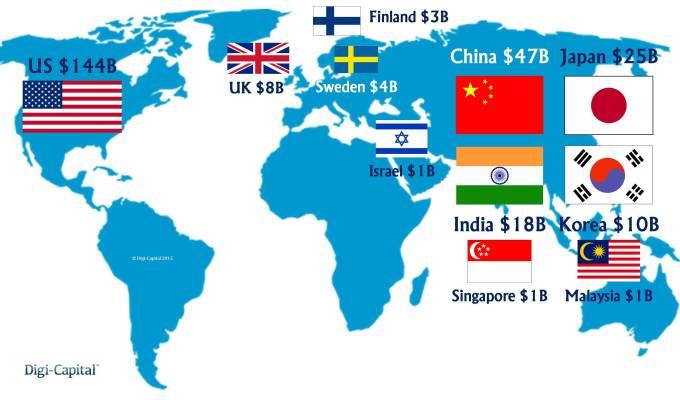 Mobile internet billions value map