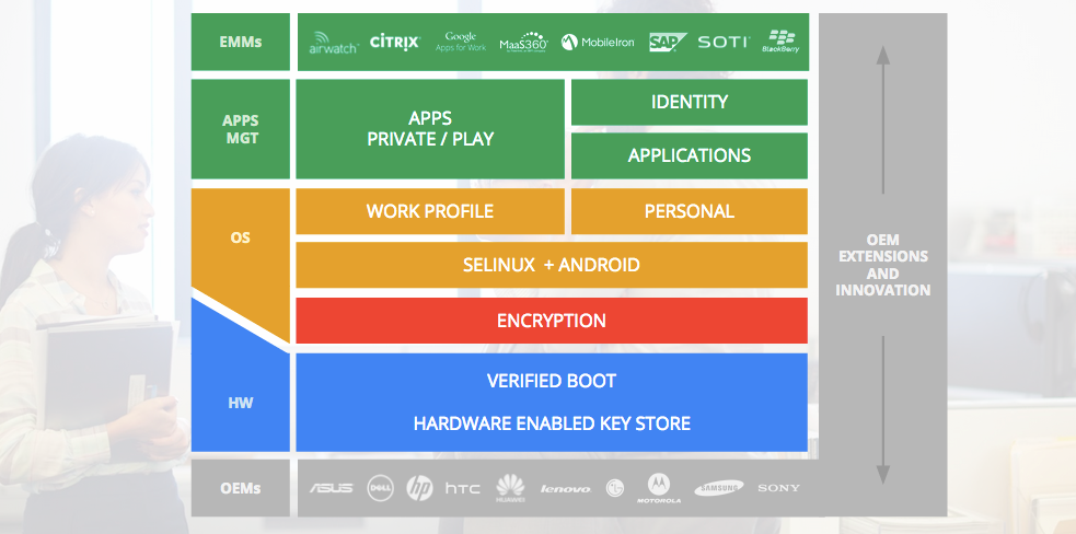 [PRESS] Android for Work - Press Deck - 25 Feb 15 - Google Slides-2