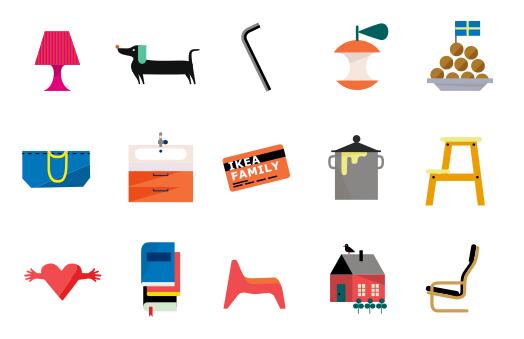 Ikea emoji