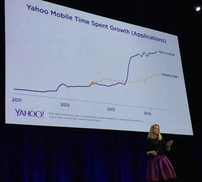 Yahoo Growth