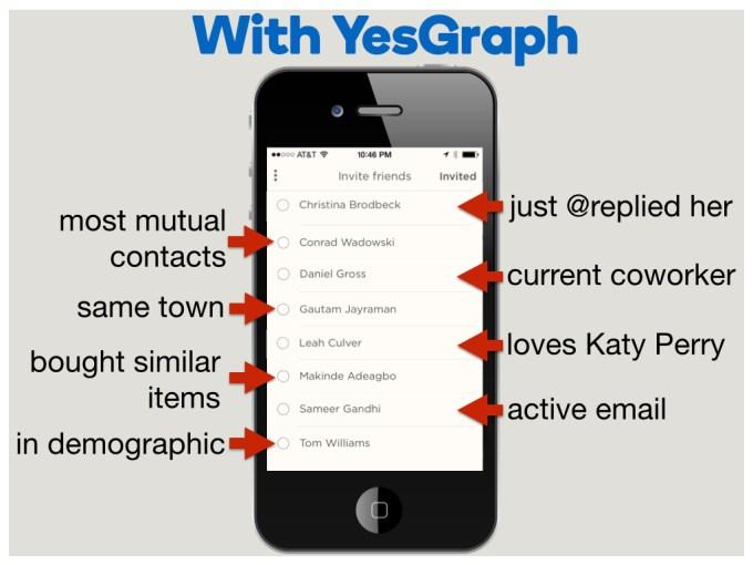 yesgraph1