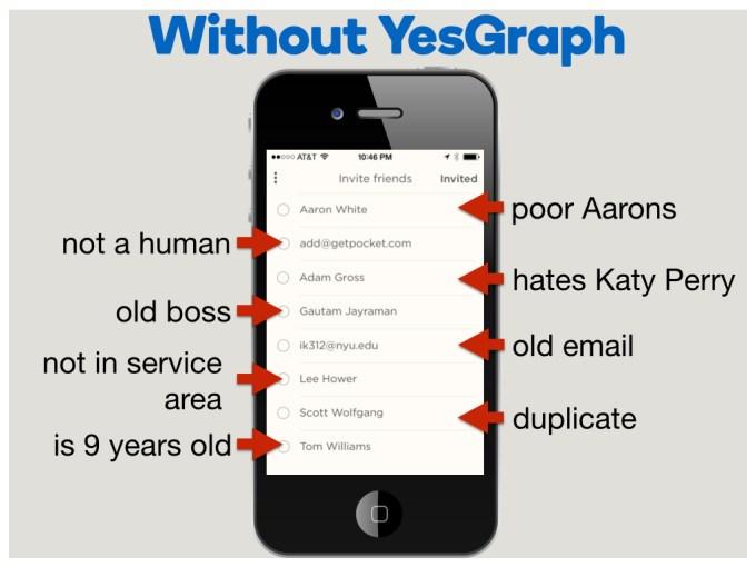 yesgraph2