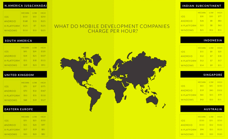 ContractIQ Mobile App Development Pricing Report
