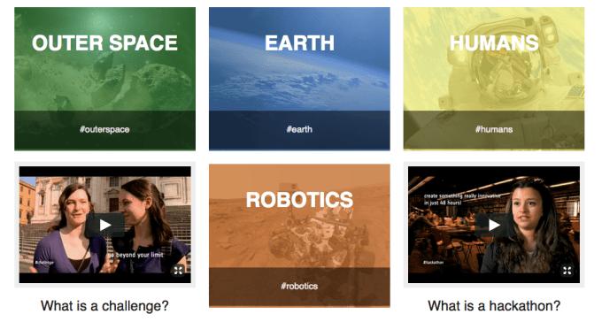 NASA space challenge hackathon themes.