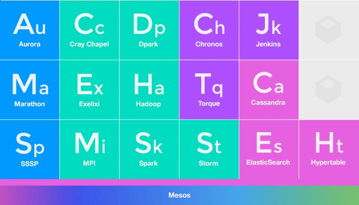 periodic-table-721x411-ea2b3e75968fbb5dd814f2a2cdc926ec