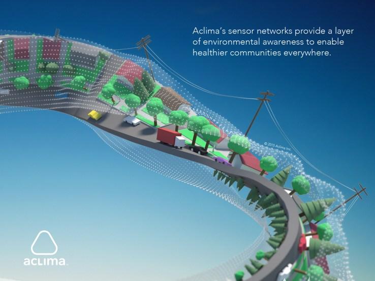 Aclima_Mobius_Community_3