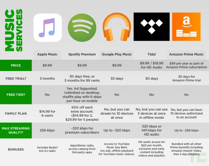 music-chart1