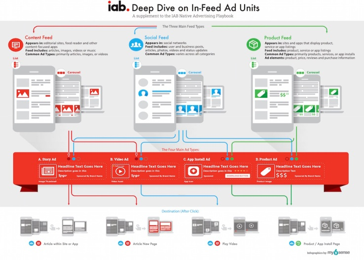 IAB In-Feed Inforgaphic - landscape (online)