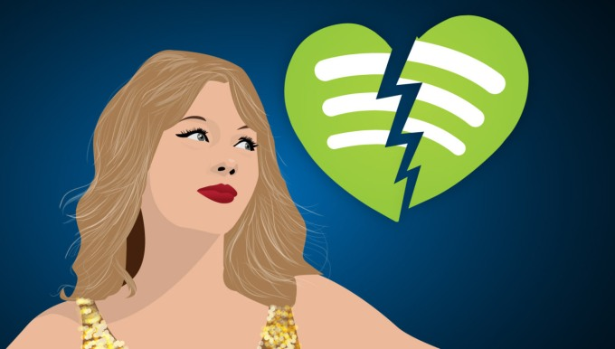 Taylor Swift removes all of her albums from Spotify due to the low royalties associated with streaming.
