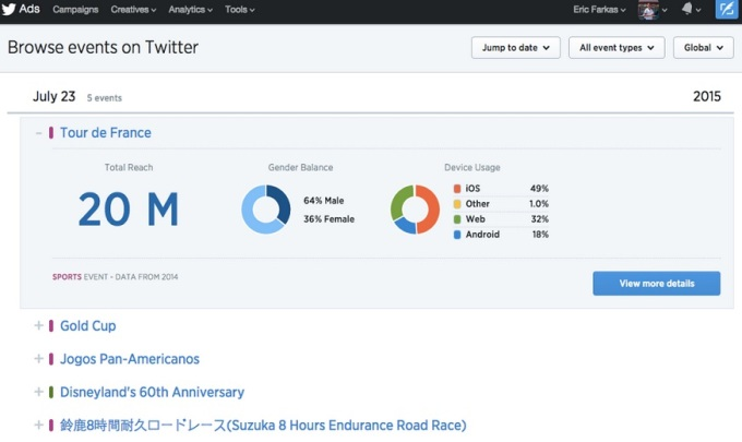 twitter event targeting