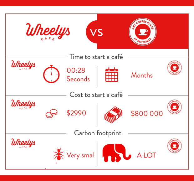 wheelys-2