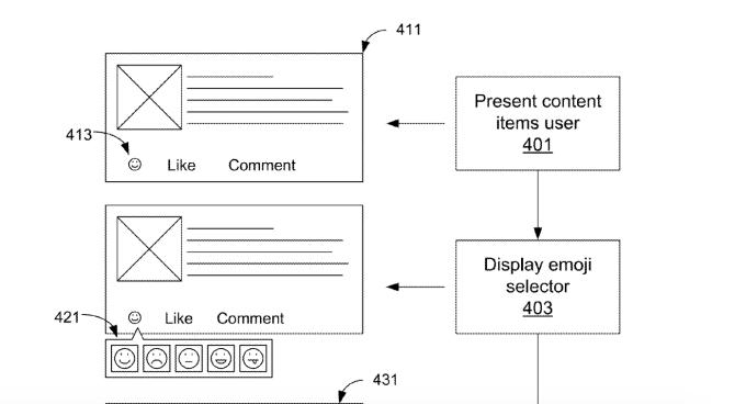 facebook-patent-emoji-reaction