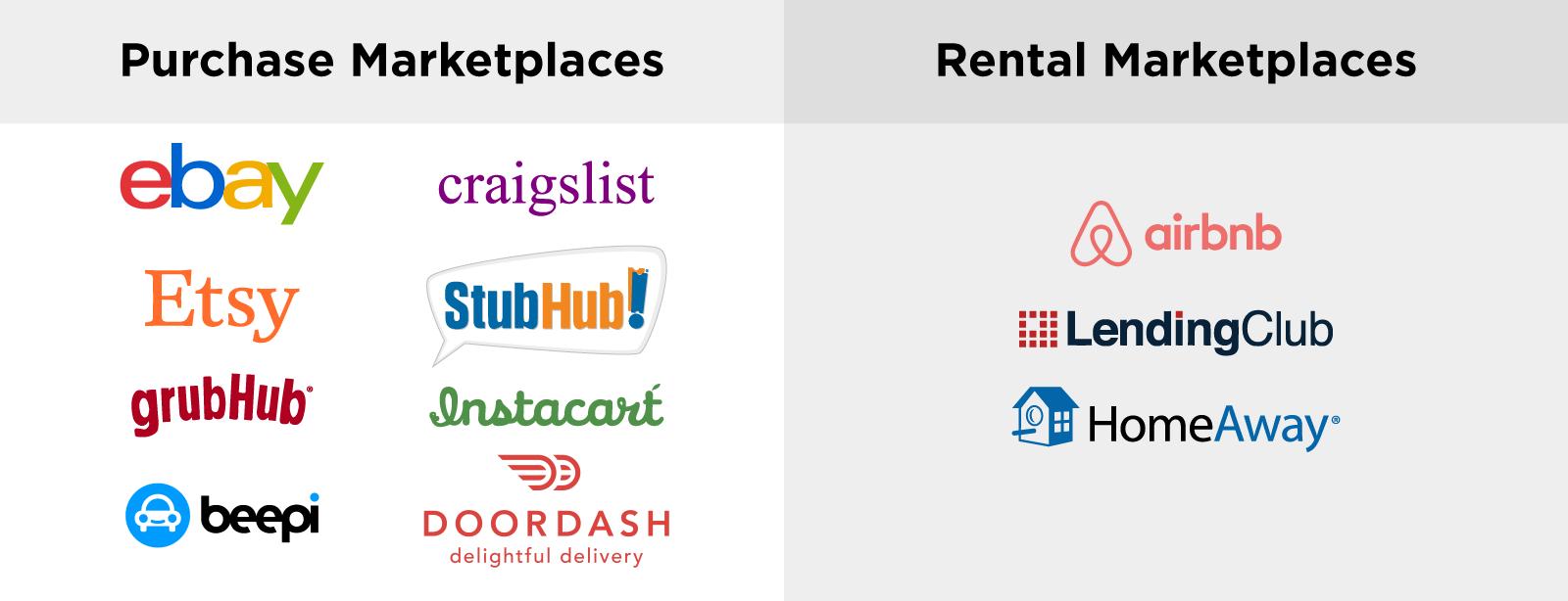 purchase-vs-rental