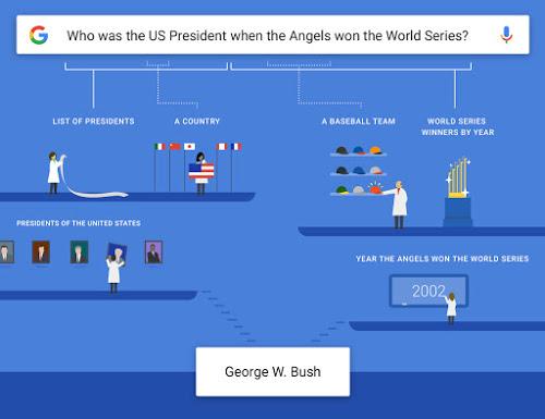 How the Google app understands complex questions