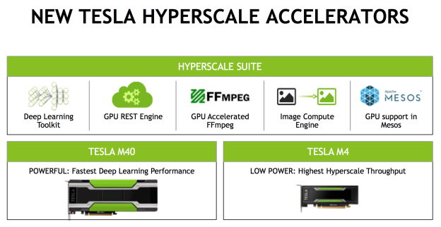new_hyperscale_accelerators-624x322