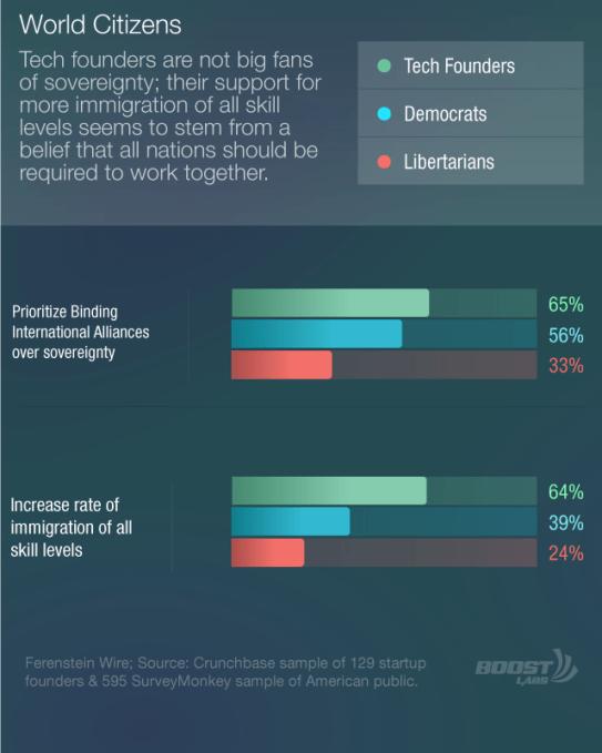 nonbinary-alliances-immigration