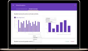 School Analytics_on Laptop