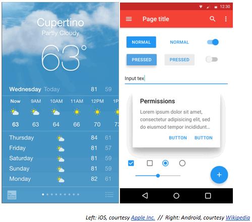 Left: iOS, courtesy Apple Inc. // Right: Android, courtesy Wikipedia