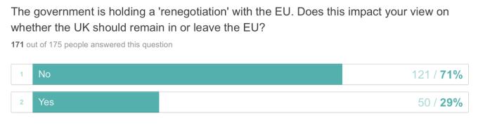 EU renegotiation