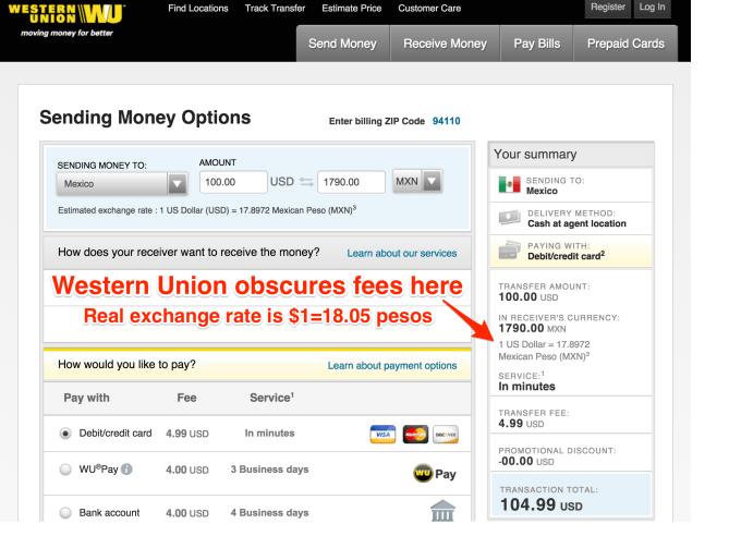 Western_Union_Fees