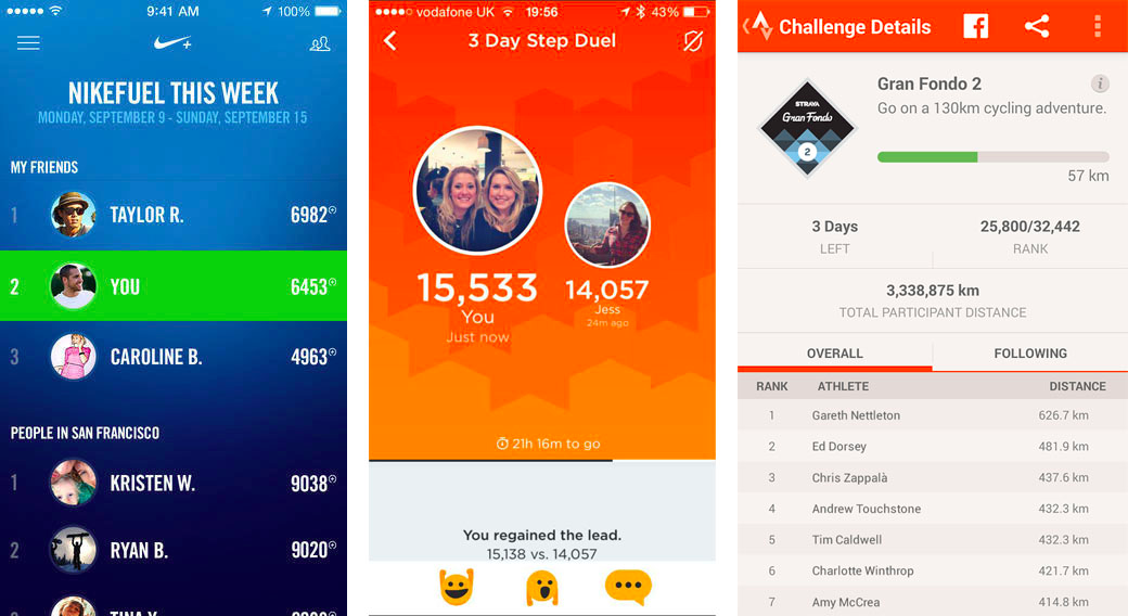 Nike+ Leaderboard (Left), Jawbone's Duels (Middle) and Strava's League Challenge (Right)