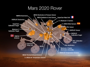 Mars 2020 rover and scientific instruments / Image courtesy of NASA