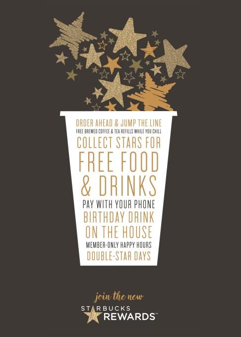 Starbucks_Rewards_2016_-_Benefits_
