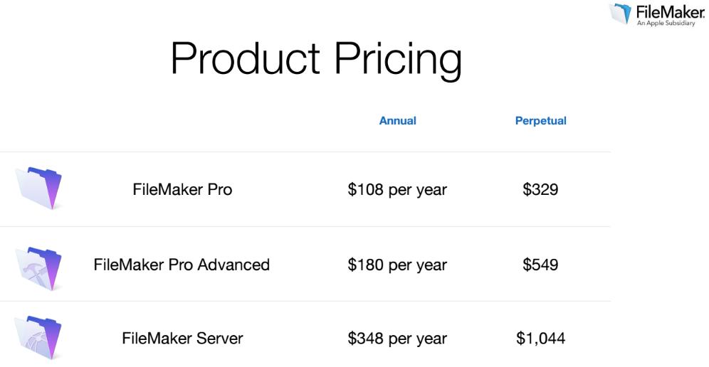 filemaker_pricing