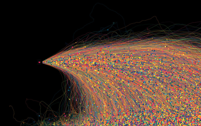 """Jonathan Harris &Sepandar Kamvar, WeFeel Fine, net mapping the net collecting Internet sentences beginning with """"I feel"""" or """"I am feeling"""". Nearly ten million feelings and more than two million blogs were thus collected."""