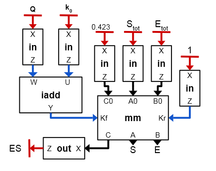 Example of a diagram describing an analog circuit.