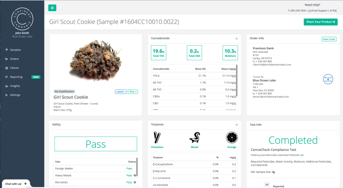 Confident Cannabis results