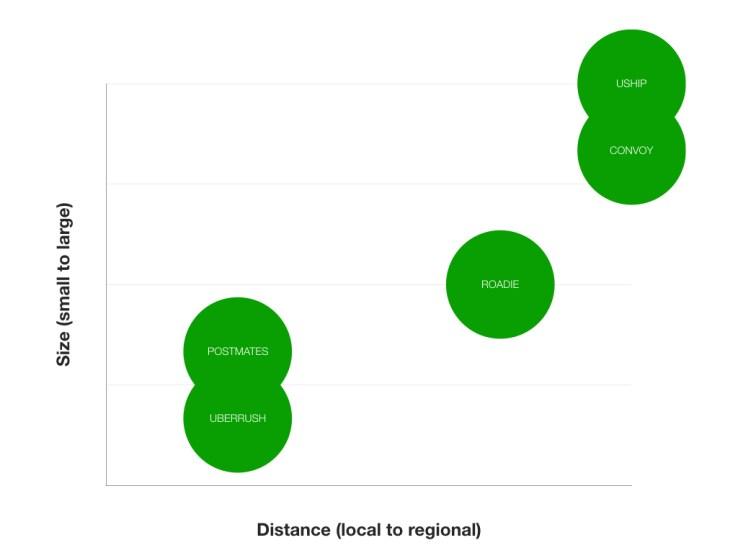 Data Diagram Roadie.001