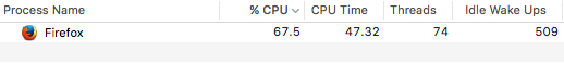 Firefox JPG old processes