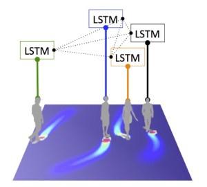 LSTM-probmap